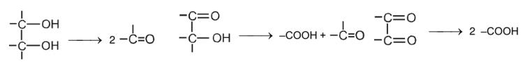 Periodic Acid - HIO4