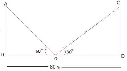 PSEB class 10 maths 2017 (A) solution 12