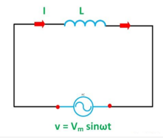 Pure inductive circuit