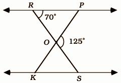 RBSE Class 10 Maths 2015 QP Solutions Question Number 15