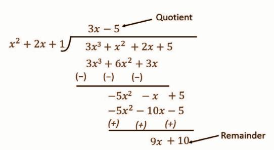 RBSE Class 10 Maths 2015 QP Solutions Question Number 17