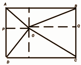 RBSE Class 10 Maths 2015 QP Solutions Question Number 28 answer