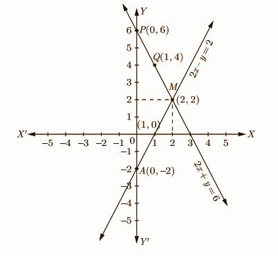 RBSE Class 10 Maths 2018 QP Solutions Question Number 26