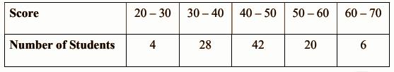 RBSE Class 10 Maths 2018 QP Solutions Question Number 30