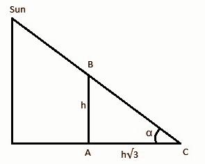 RBSE Class 10 Maths 2018 QP Solutions Question Number 5