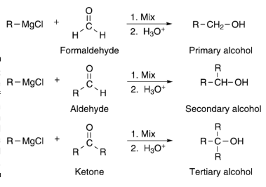 Reaction of Aldehydes and Ketone