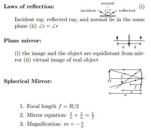 Reflection of light Formula