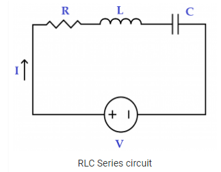 RLC circuits in series