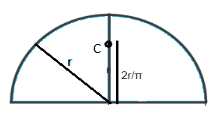 Semicircular ring