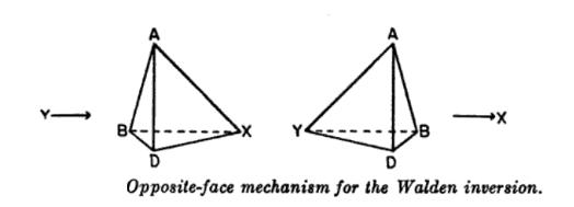 Stereochemistry of Walden Inversion
