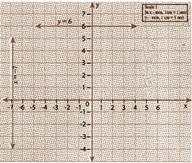 TN board Class 8 Maths Solutions Term 2 Chapter 2 Exercise 2.4 Question Number 2