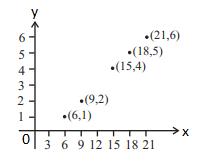TN class 10 maths 2017 solution 32.(iv)