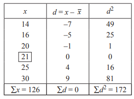 TN class 10 maths 2018 solution 28