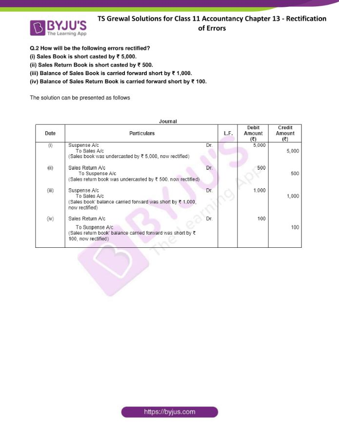 ts grewal solutions for class 11 account chapter 13 min 02