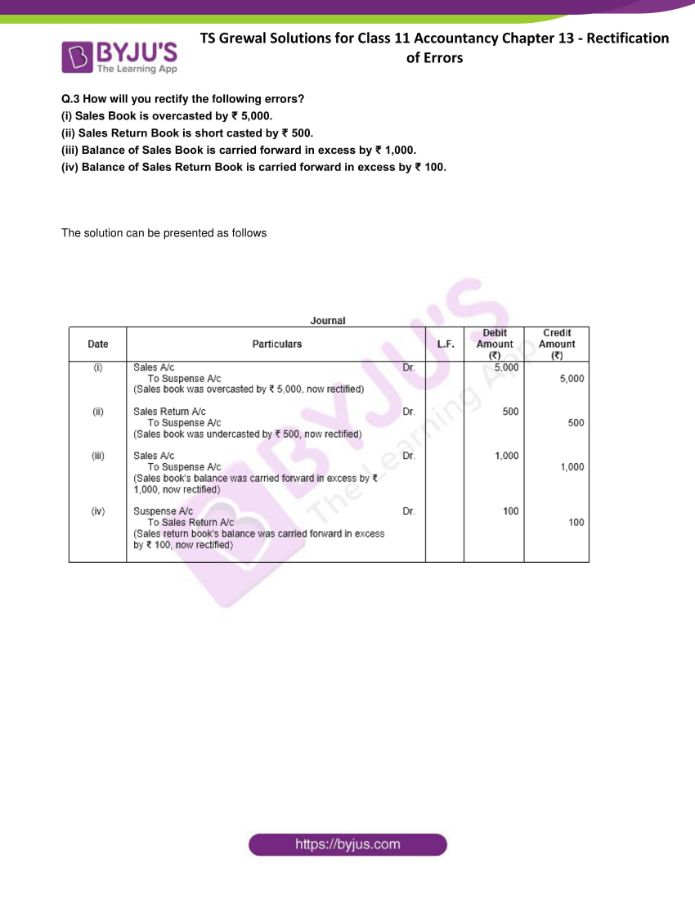 ts grewal solutions for class 11 account chapter 13 min 03