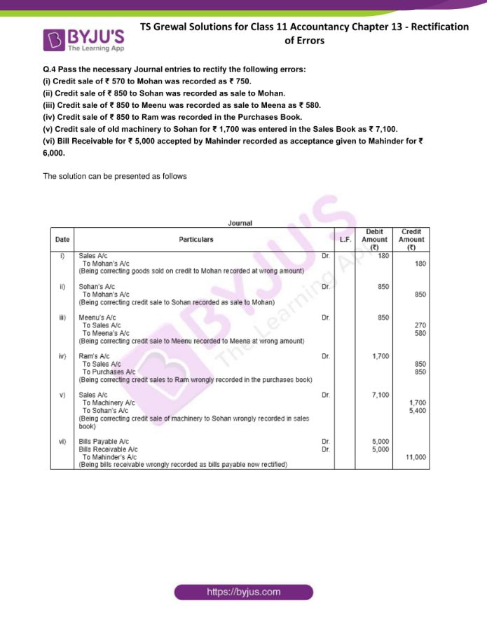 ts grewal solutions for class 11 account chapter 13 min 04