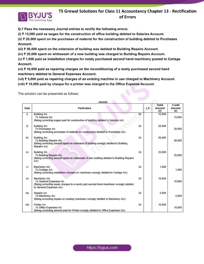 ts grewal solutions for class 11 account chapter 13 min 07