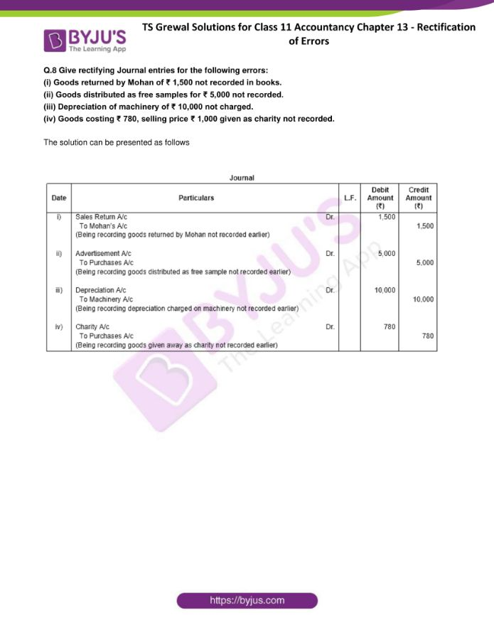 ts grewal solutions for class 11 account chapter 13 min 08