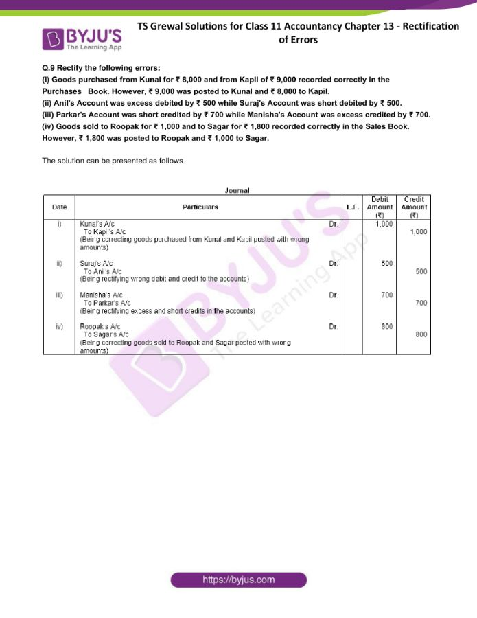 ts grewal solutions for class 11 account chapter 13 min 09