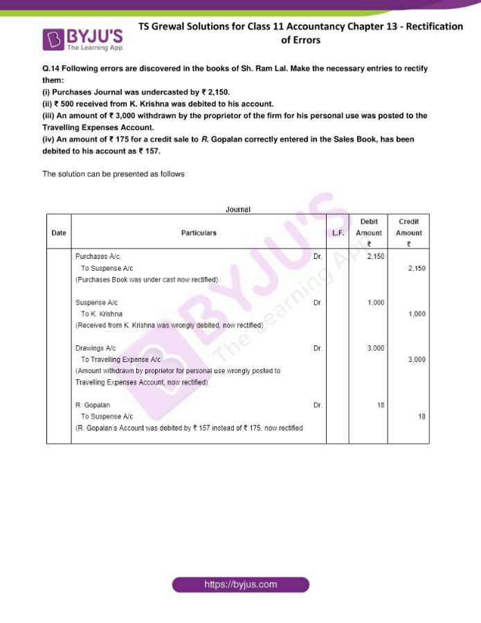 ts grewal solutions for class 11 account chapter 13 min 14