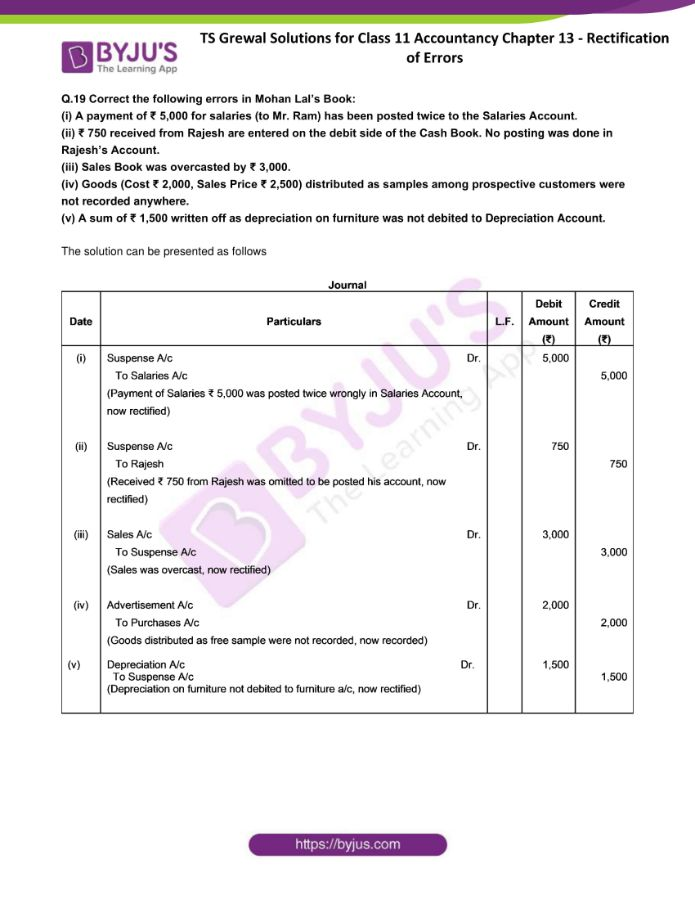 ts grewal solutions for class 11 account chapter 13 min 19