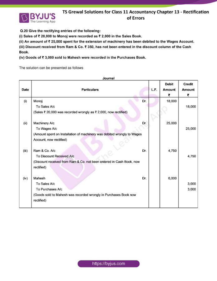 ts grewal solutions for class 11 account chapter 13 min 20