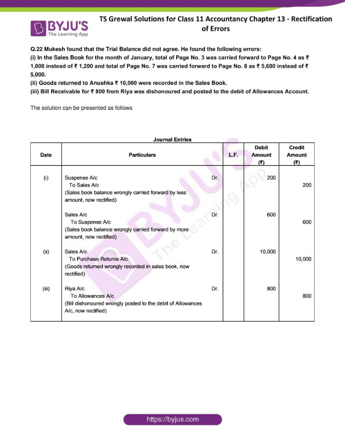ts grewal solutions for class 11 account chapter 13 min 22