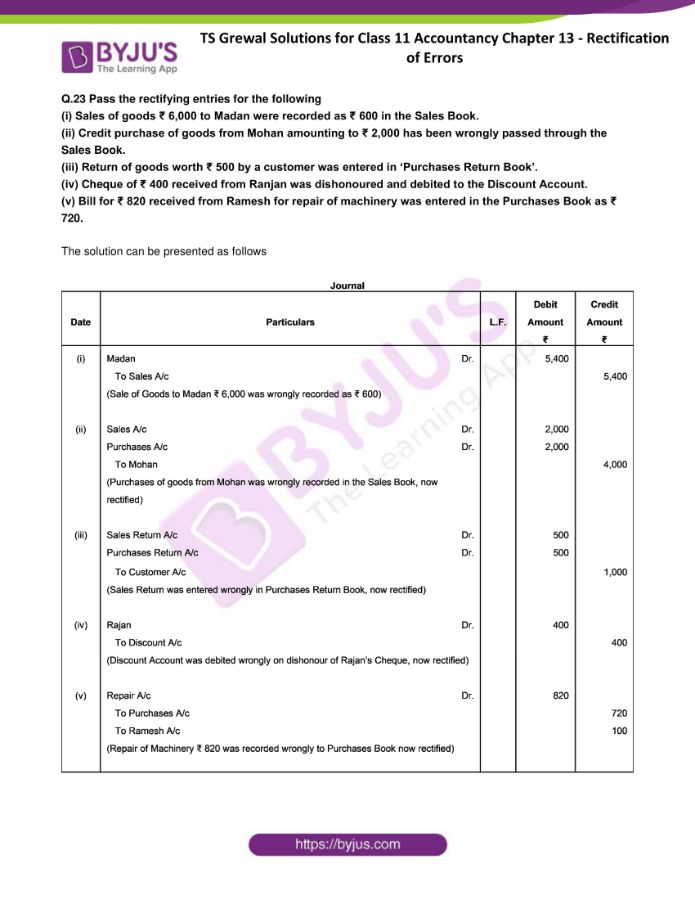ts grewal solutions for class 11 account chapter 13 min 23