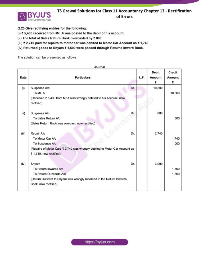 ts grewal solutions for class 11 account chapter 13 min 25
