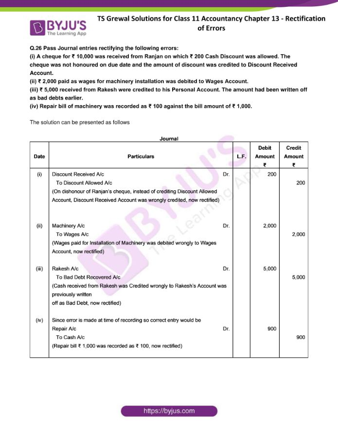 ts grewal solutions for class 11 account chapter 13 min 26