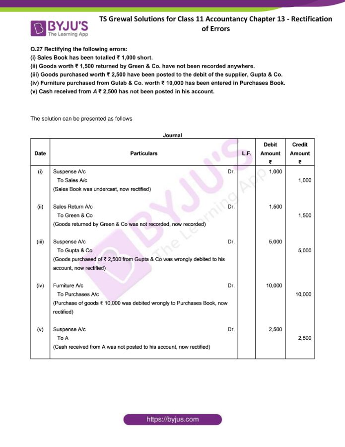 ts grewal solutions for class 11 account chapter 13 min 27