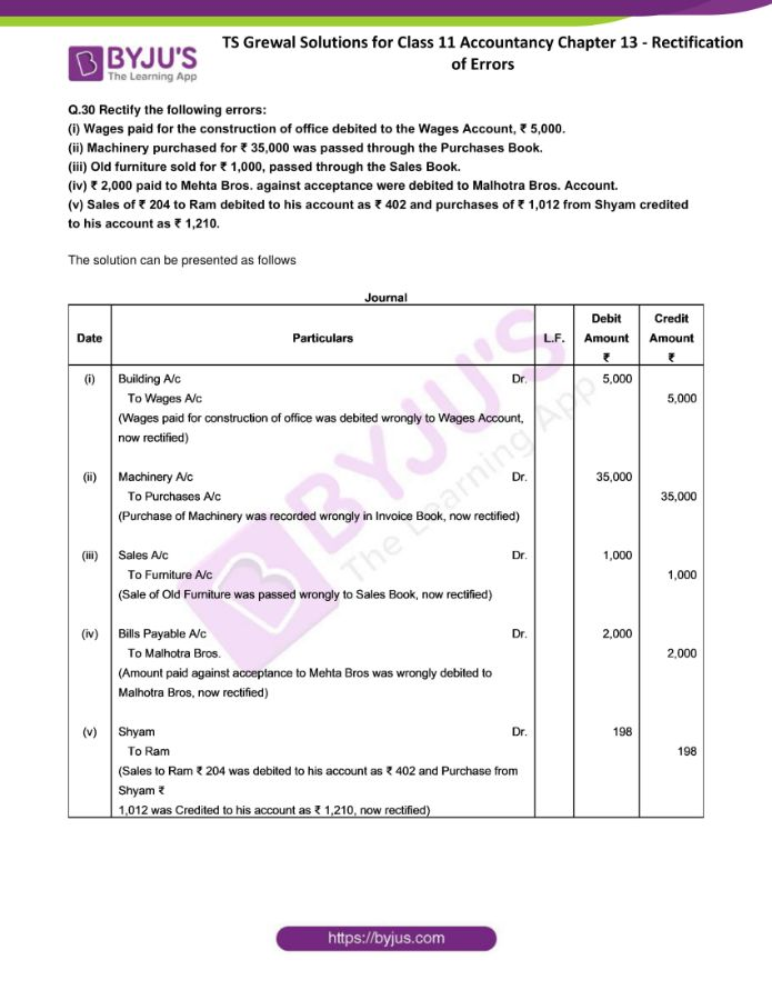 ts grewal solutions for class 11 account chapter 13 min 31