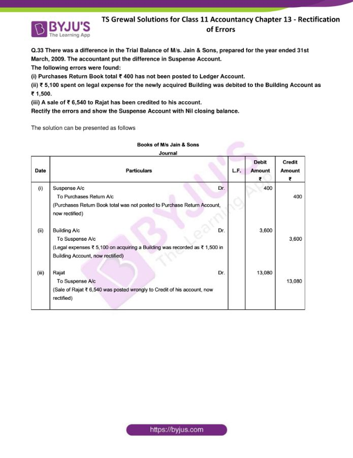ts grewal solutions for class 11 account chapter 13 min 34