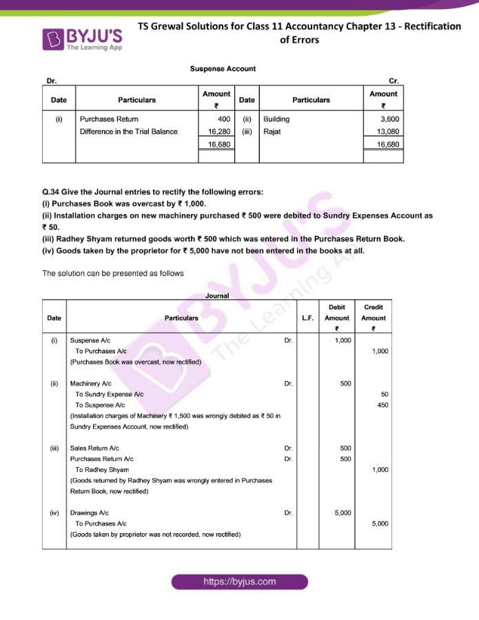 ts grewal solutions for class 11 account chapter 13 min 35