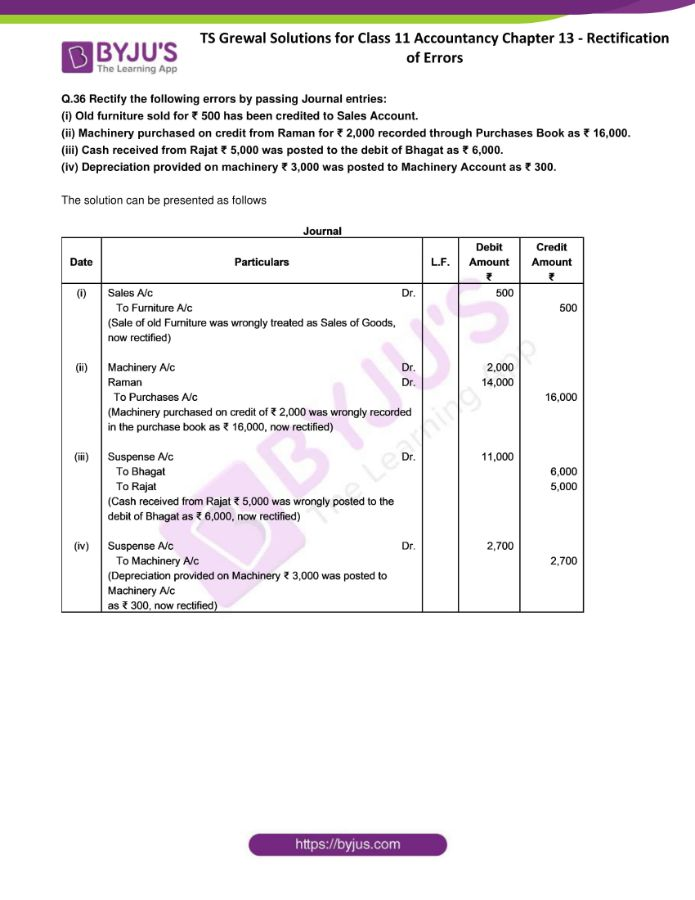 ts grewal solutions for class 11 account chapter 13 min 37