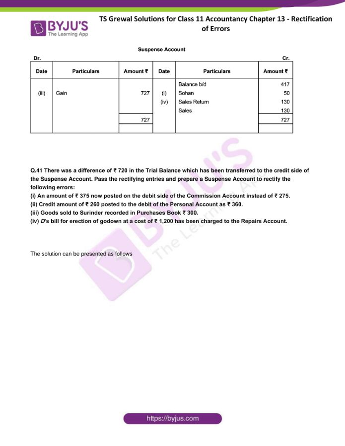 ts grewal solutions for class 11 account chapter 13 min 43
