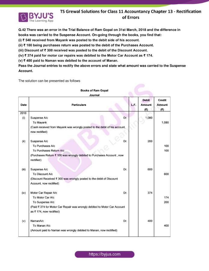 ts grewal solutions for class 11 account chapter 13 min 45