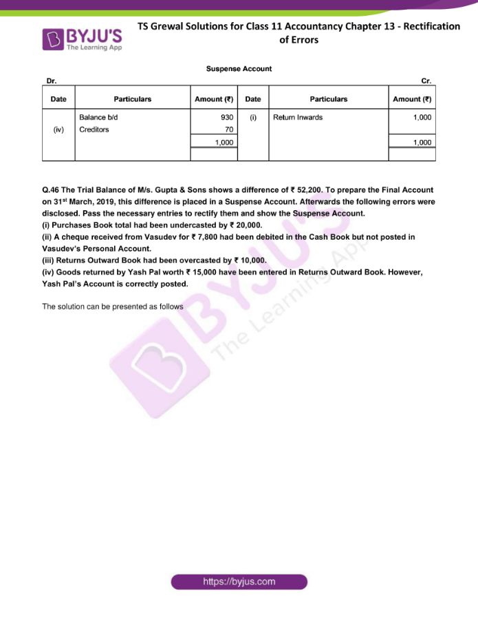 ts grewal solutions for class 11 account chapter 13 min 52