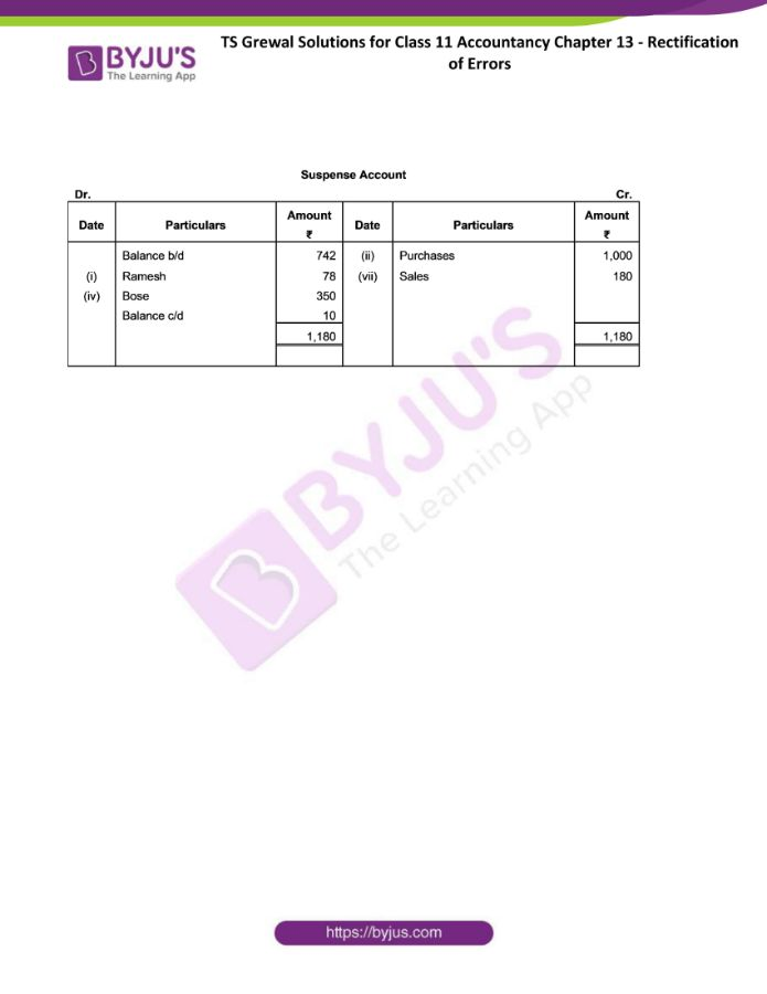 ts grewal solutions for class 11 account chapter 13 min 57