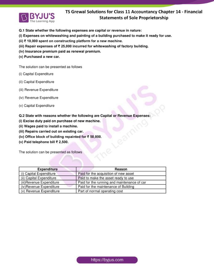 ts grewal solutions for class 11 account chapter 14 min 01