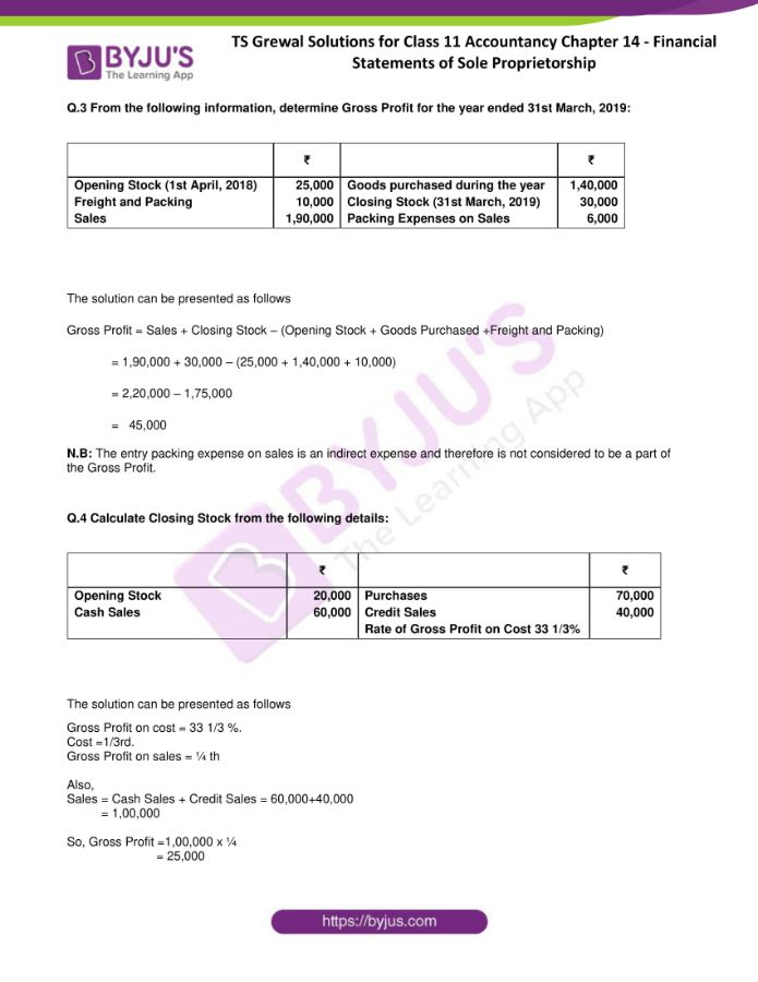 ts grewal solutions for class 11 account chapter 14 min 02