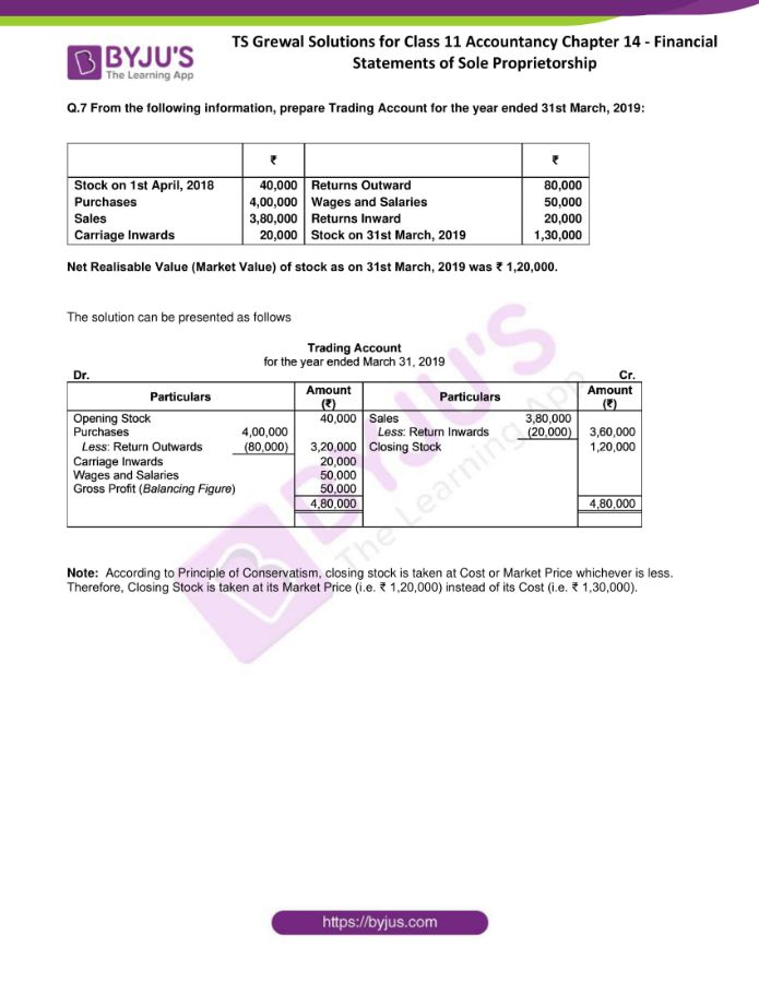 ts grewal solutions for class 11 account chapter 14 min 06