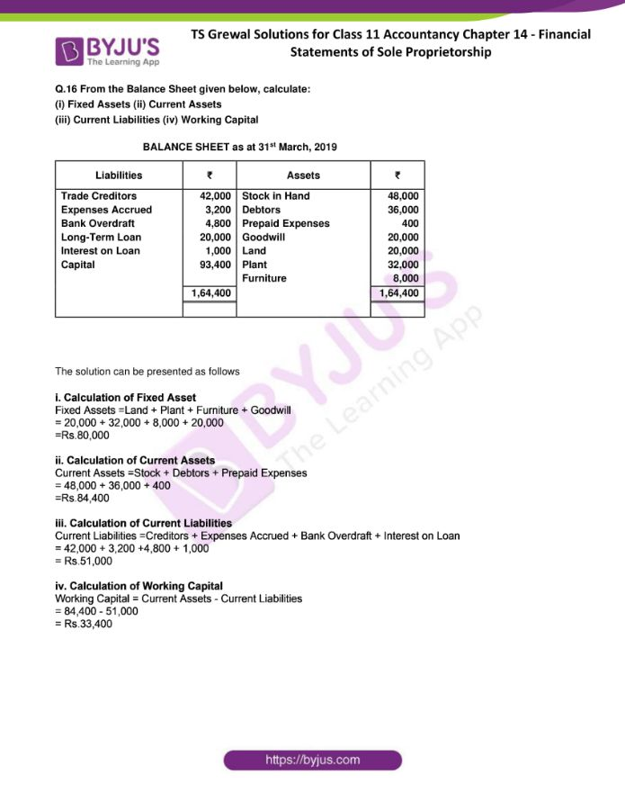 ts grewal solutions for class 11 account chapter 14 min 14