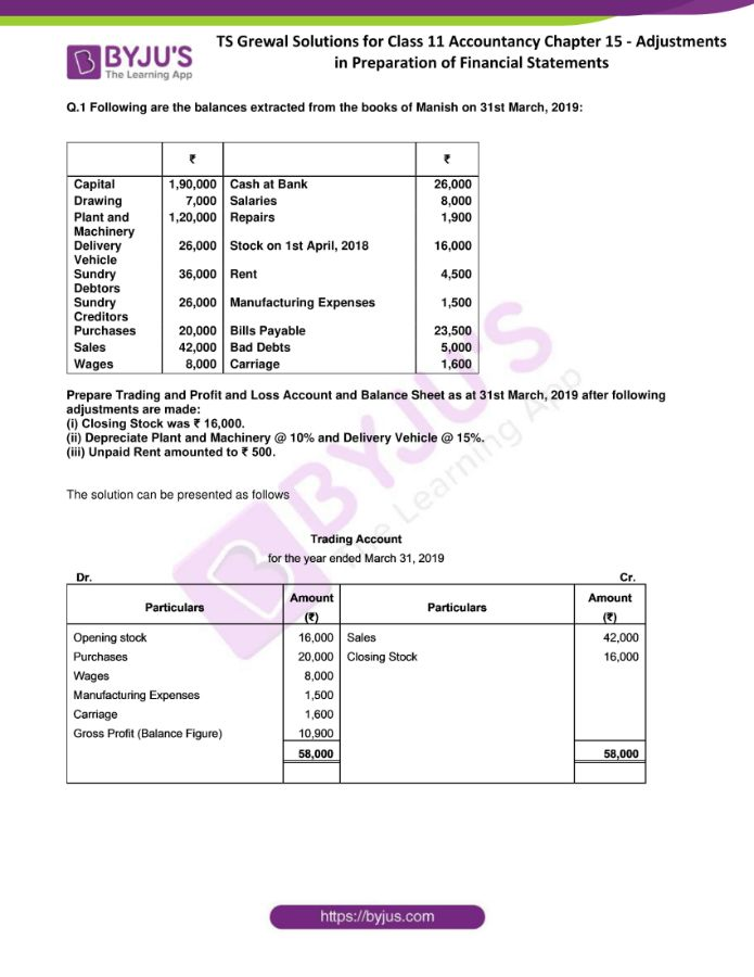 ts grewal solutions for class 11 account chapter 15 min 01