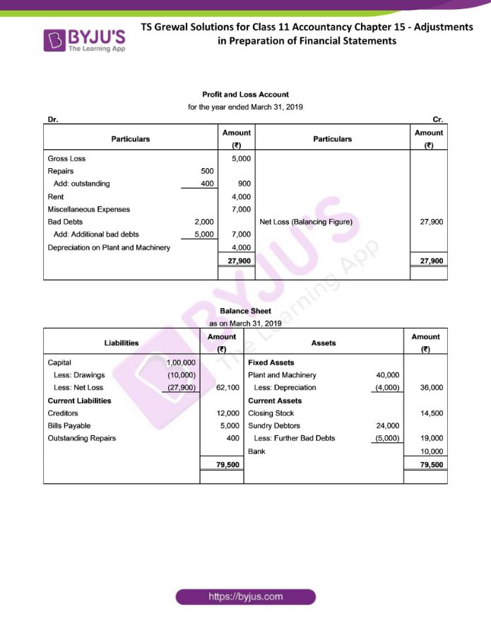 ts grewal solutions for class 11 account chapter 15 min 04
