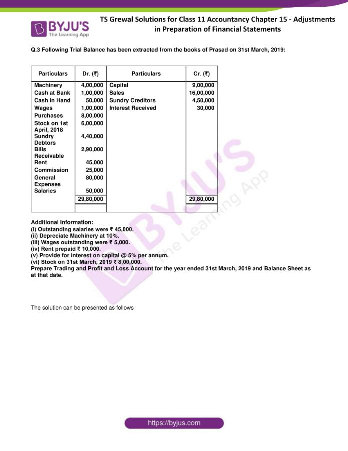 ts grewal solutions for class 11 account chapter 15 min 05