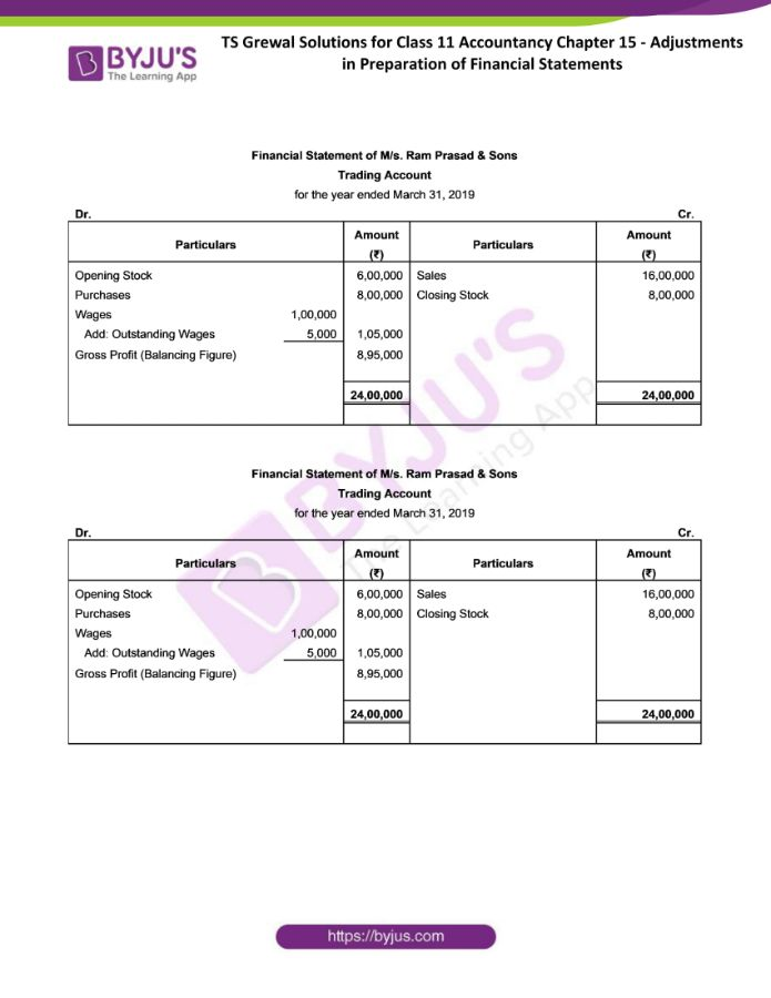 ts grewal solutions for class 11 account chapter 15 min 06