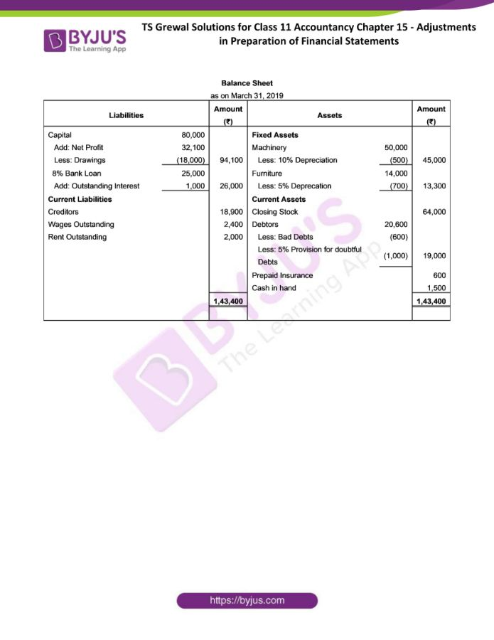 ts grewal solutions for class 11 account chapter 15 min 10