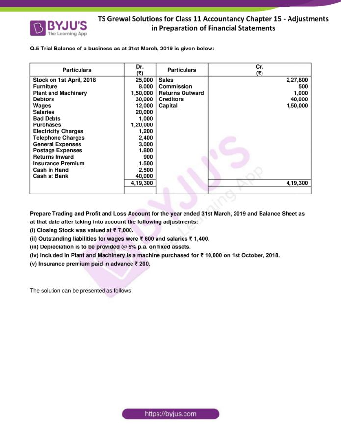 an aid to accountancy class 12 pdf