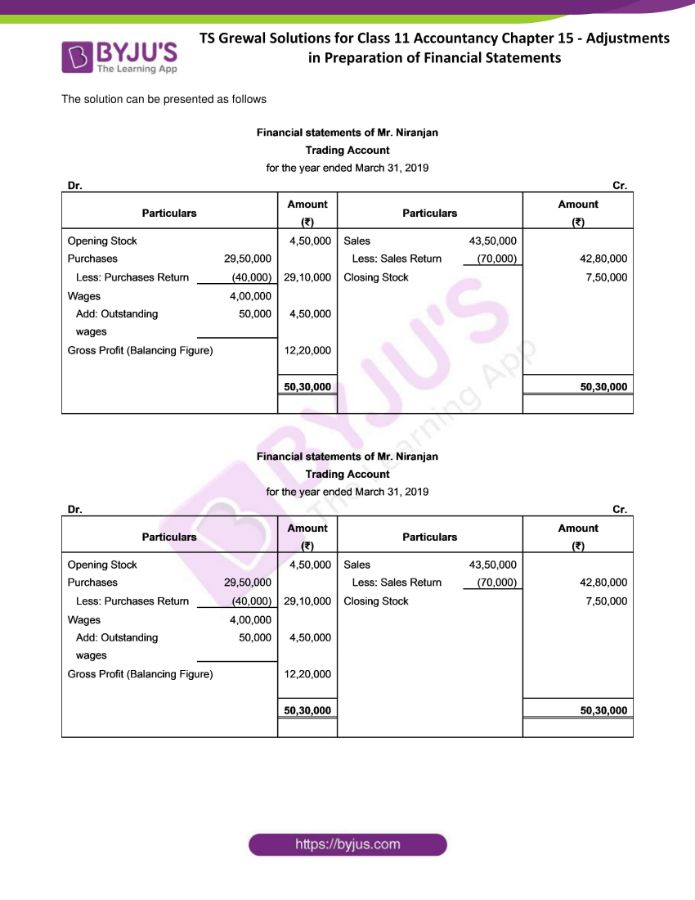 ts grewal solutions for class 11 account chapter 15 min 16